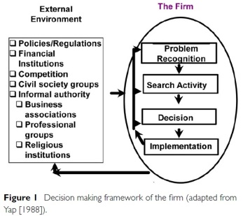 pressao-adaptativa-empresas