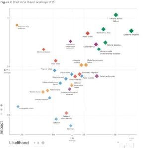 Matriz impacto probabilidade
